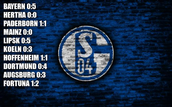 Schalke notuje serię 10 meczów bez wygranej w Bundeslidze