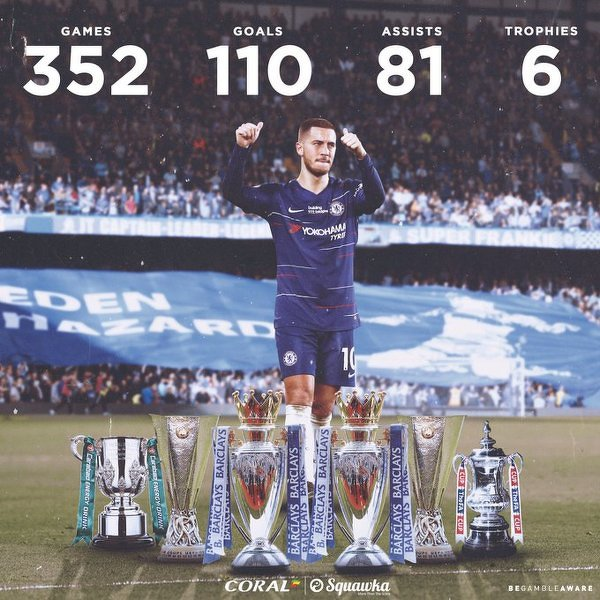 Eden Hazard w barwach Chelsea