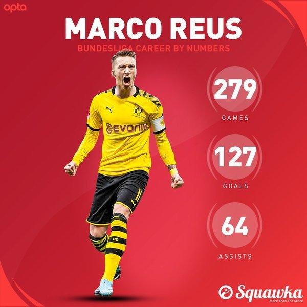 Statystyki Marco Reusa w Bundeslidze