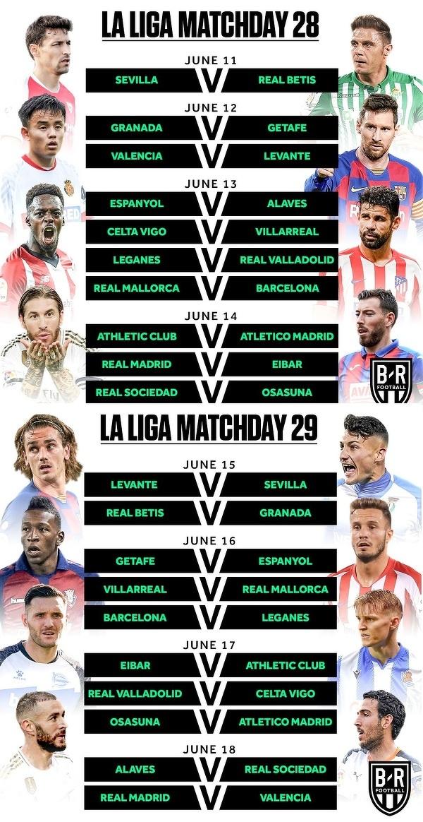 Dwie najbliższe kolejki La Liga