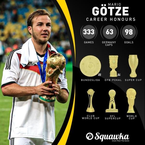 Mario Götze kończy dziś 28 lat