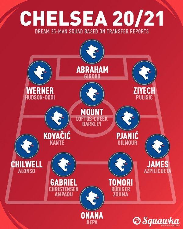 Tak może wyglądać jedenastka Chelsea w przyszłym sezonie