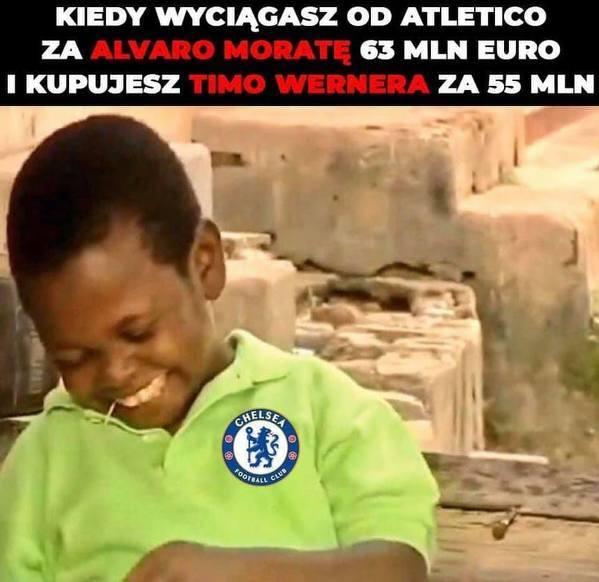 Polityka transferowa Chelsea