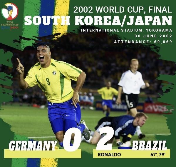 Dokładnie 18 lat temu Brazylia pokonała Niemcy w finale mundialu