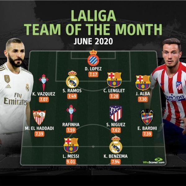 Drużyna czerwca w La Liga