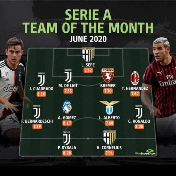Drużyna czerwca w Serie A