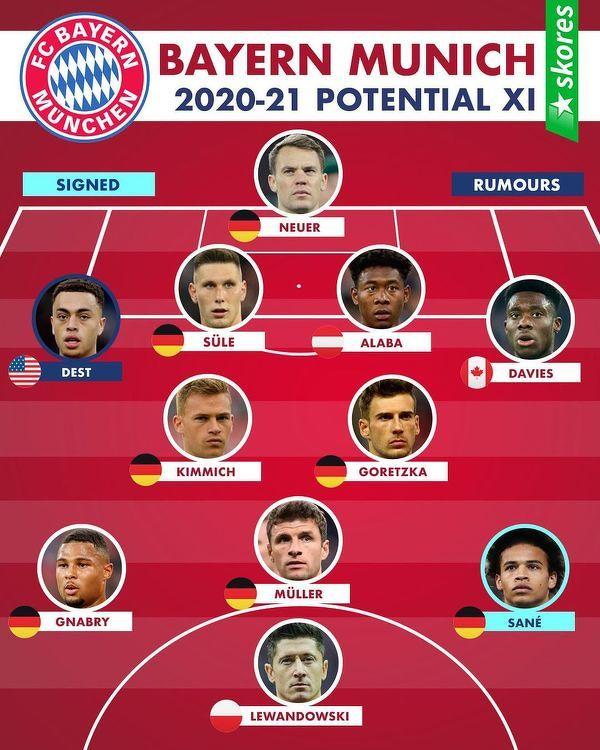 Potencjalna jedenastka Bayernu w przyszłym sezonie
