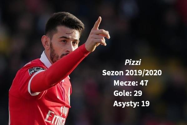 Znakomity sezon Pizziego w Benfice
