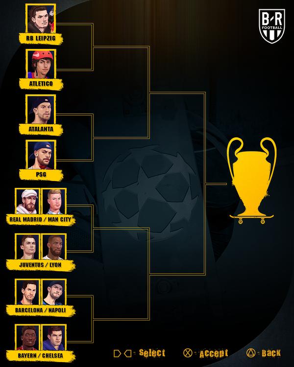 Która drużyna sięgnie w tym roku po Ligę Mistrzów?
