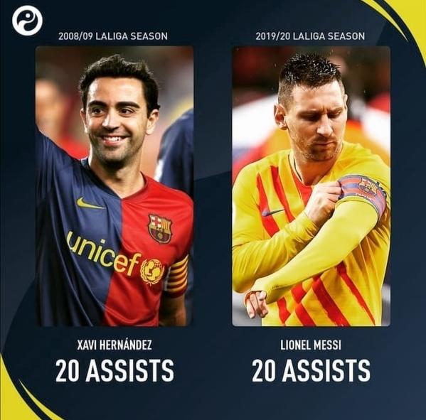 Messi wyrównał rekord Xaviego w liczbie asyst