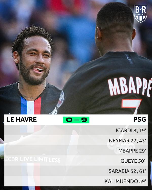 PSG miażdży Le Havre w meczu towarzyskim
