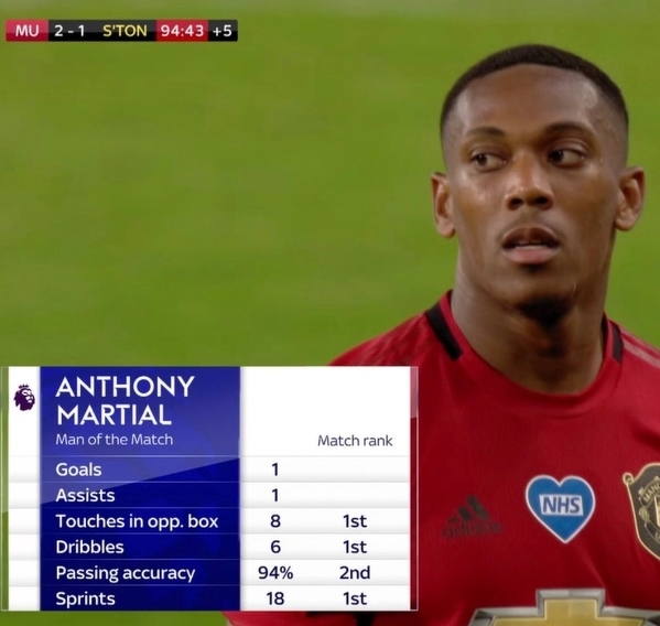 Anthony Martial wybrany piłkarzem meczu MU - Southampton