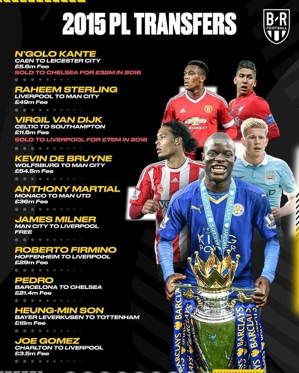 Najlepsze transfery w Premier League w 2015 roku