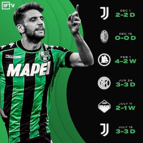Sassuolo gra bez kompleksów z czołówką Serie A