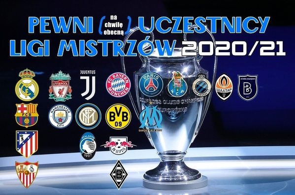 Uczestnicy Ligi Mistrzów w sezonie 2020/21