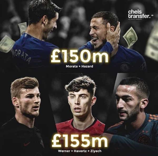 Chelsea zrobi dobry interes?