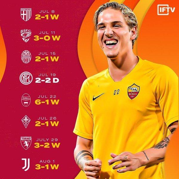 AS Roma kończy sezon niepokonana w 8 meczach