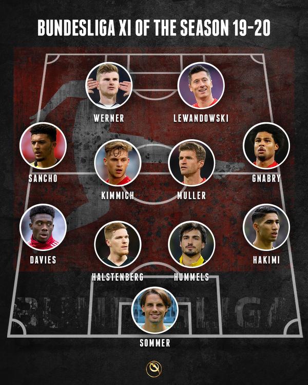 Najlepsza 11 w Bundeslidze 2019/20