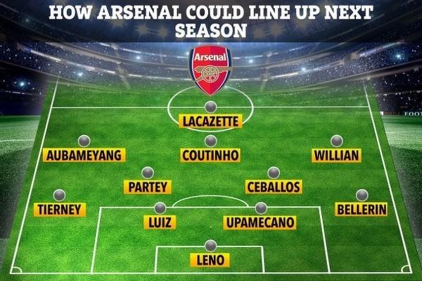 Arsenal może mieć fajną pierwszą jedenastkę w przyszłym sezonie