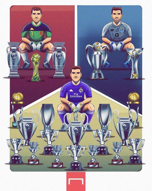 Trofea zdobyte przez Casillasa w trakcie kariery