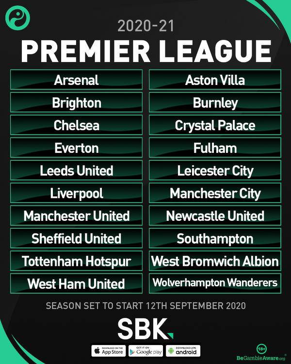 Drużyny uczestniczące w najbliższym sezonie Premier League
