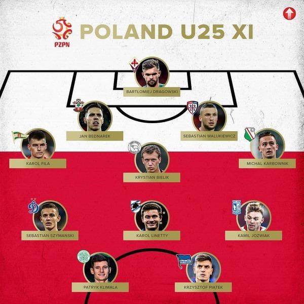 Skład Polski złożony z piłkarzy do 25 roku życia
