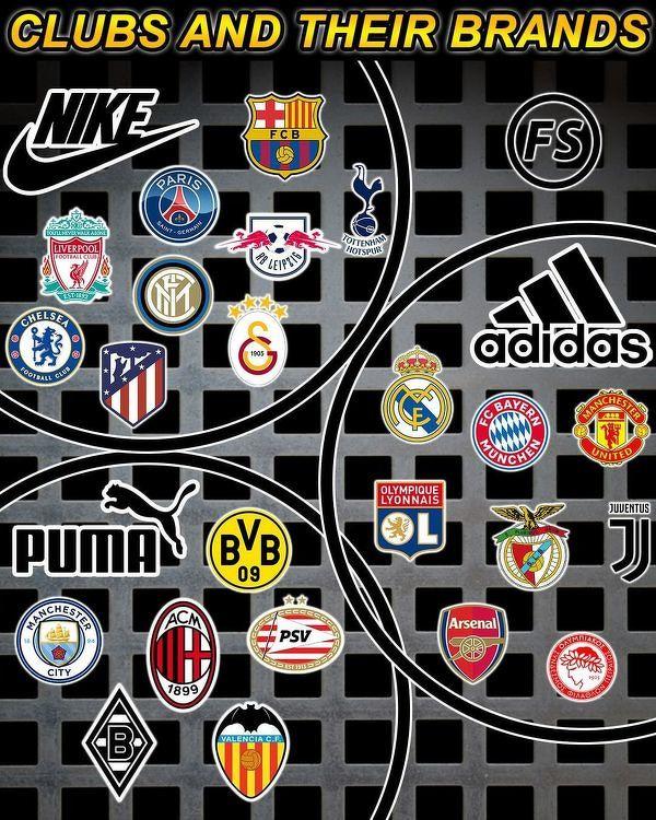 Sponsorzy strojów czołowych klubów