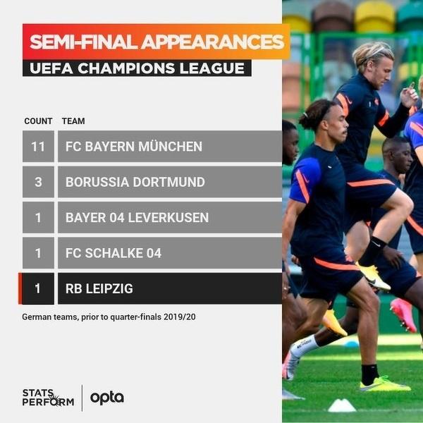 Niemieckie drużyny w półfinałach Champions League