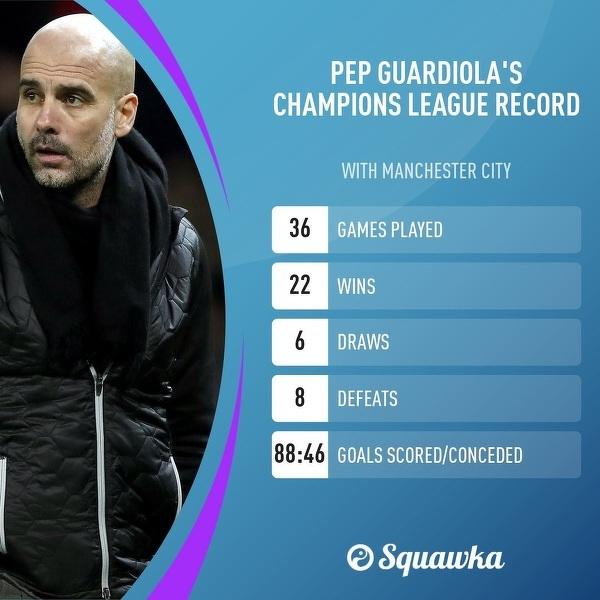 Statystyki Guardioli w Lidze Mistrzów jako trenera Manchesteru City