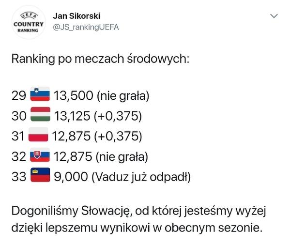 Kolejny sukces Bońka