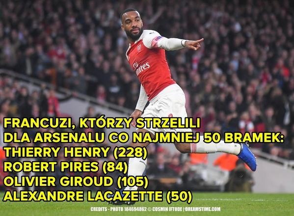 Alexandre Lacazette czwartym Francuzem, który strzela dla Arsenalu co najmniej 50 bramek