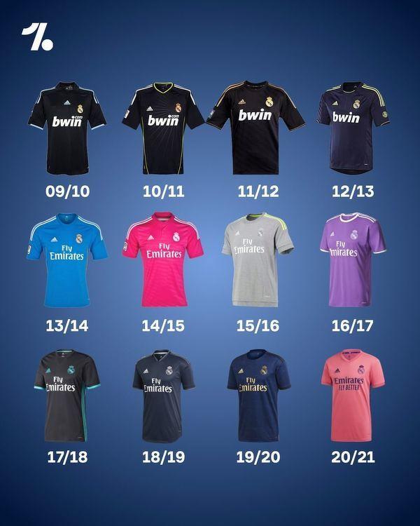 Wyjazdowe koszulki Realu Madryt z ostatnich sezonów