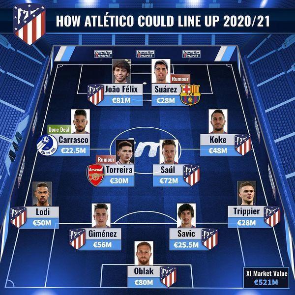 Tak może wyglądać drużyna Atletico Madryt w nowym sezonie