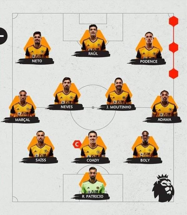 W składzie Wolves na mecz z Man City jest więcej Portugalczyków niż w XI Porto w ostatnim spotkaniu