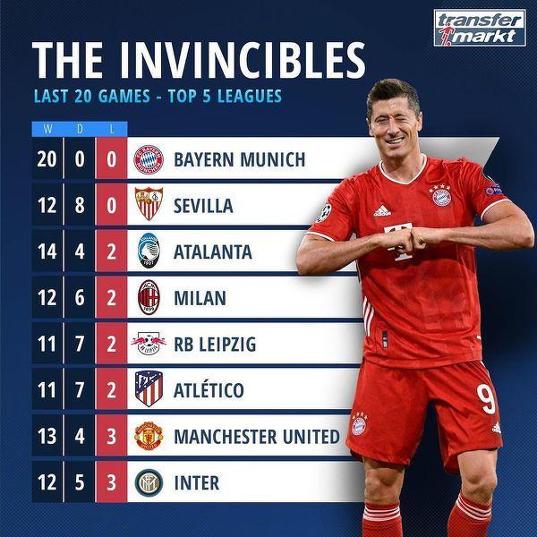 Sevilla i Bayern są niepokonane w ostatnich meczach