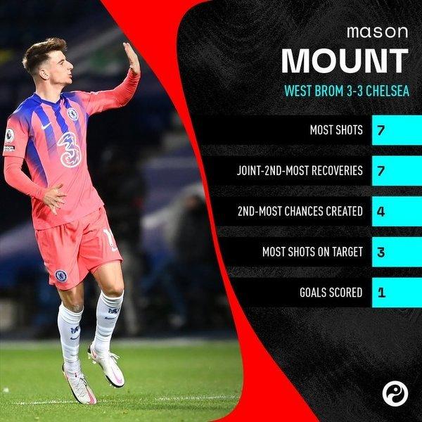 Mason Mount w meczu z West Brom: