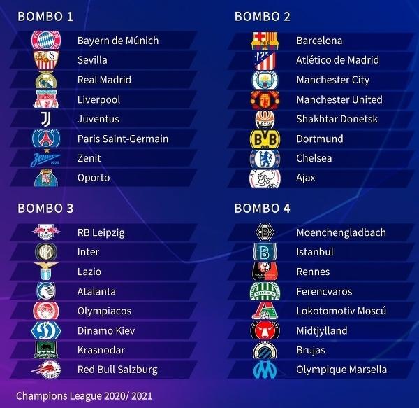 Poznaliśmy komplet uczestników fazy grupowej Ligi Mistrzów 2020/21