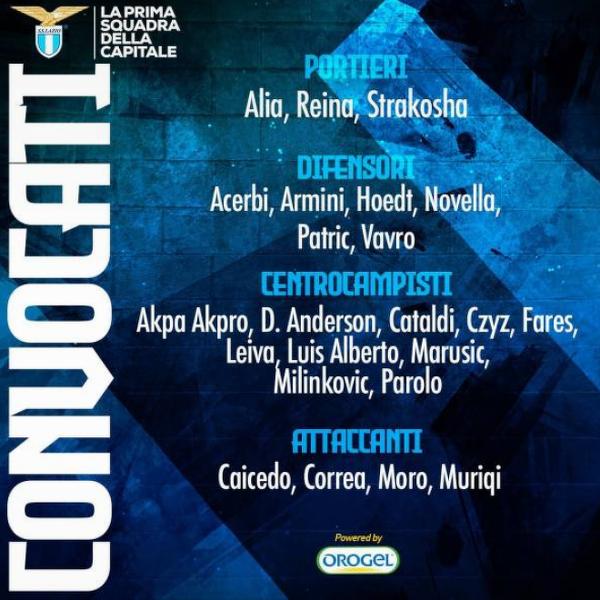 19 letni Szymon Czyż w kadrze Lazio na najbliższy mecz