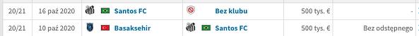 Robinho był zawodnikiem Santosu całe 6 dni