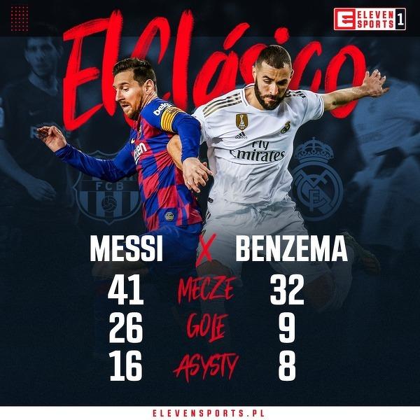 Messi i Benzema w El Clasico