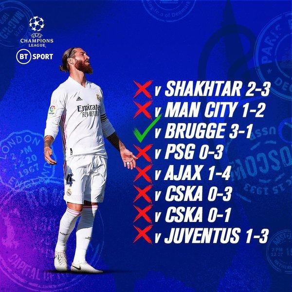 Ostatnie 8 meczów Realu w LM bez Sergio Ramosa