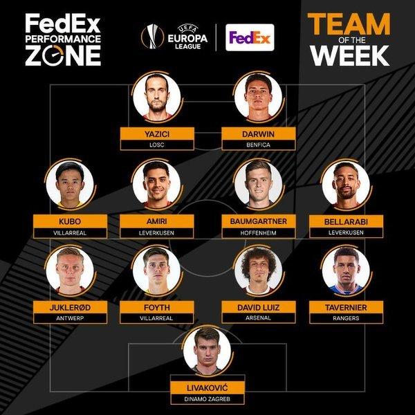 Drużyna tygodnia pierwszej kolejki Ligi Europy