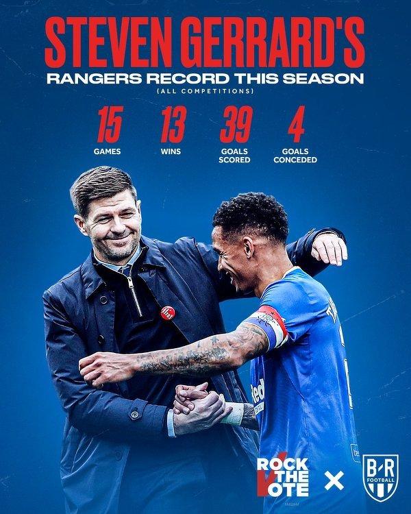 Rangers FC pod wodzą Stevena Gerrarda w tym sezonie
