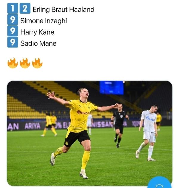 Najwięcej bramek w pierwszych 10 występach w Lidze Mistrzów