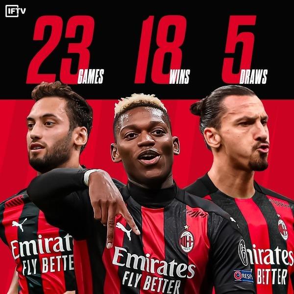 Wygrana ze Spartą oznacza, że Milan jest już niepokonany od 23 spotkań