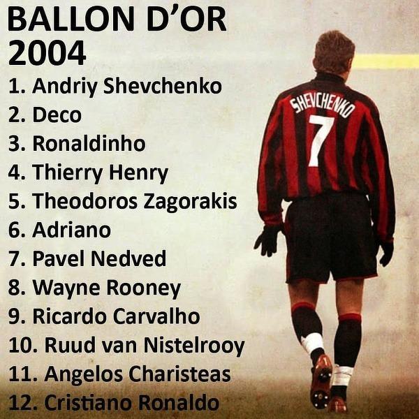 Czołowka rankingu Złotej Piłki w 2004 roku