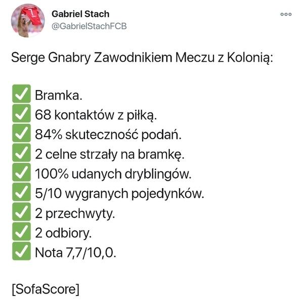 Nie grał Lewy z FC Koeln, więc Gnabry wziął sprawy w swoje ręce