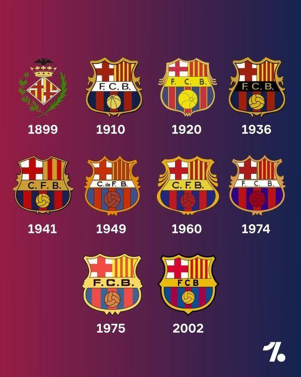 Tak zmieniało się logo Barcelony na przestrzeni lat. Które najlepsze?