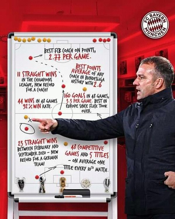 Rok Hansiego w Bayernie