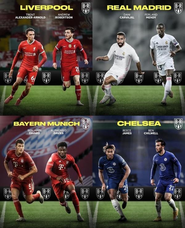 Kto ma najlepsze boki obrony?